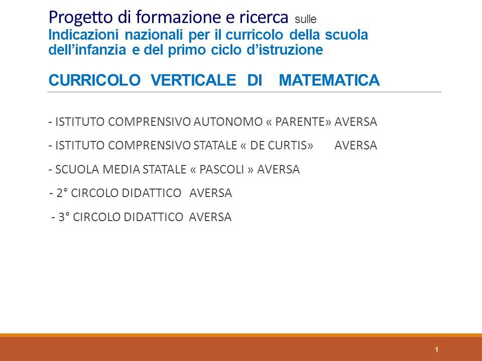 Progetto di formazione e ricerca sulle Indicazioni nazionali per il curricolo della scuola dell'infanzia e del primo ciclo d'istruzione CURRICOLO VERT