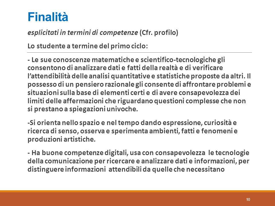 Finalità esplicitati in termini di competenze (Cfr. profilo) Lo studente a termine del primo ciclo: - Le sue conoscenze matematiche e scientifico-tecn