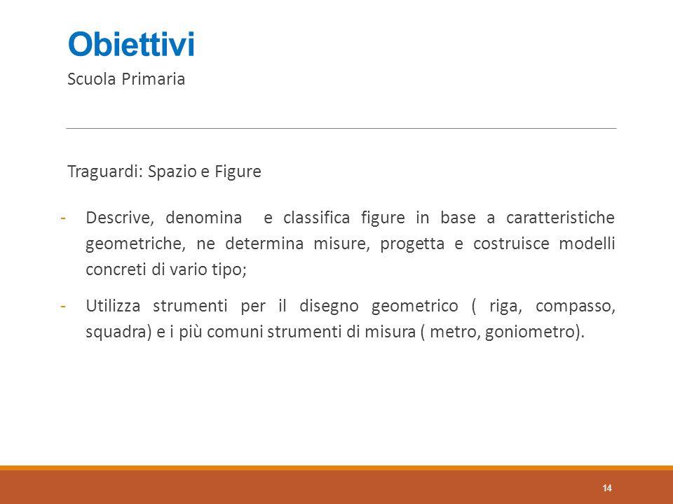 Obiettivi Scuola Primaria Traguardi: Spazio e Figure -Descrive, denomina e classifica figure in base a caratteristiche geometriche, ne determina misur