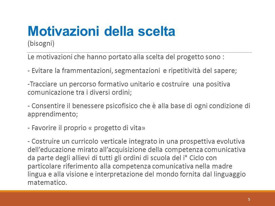 Motivazioni della scelta (bisogni) Le motivazioni che hanno portato alla scelta del progetto sono : - Evitare la frammentazioni, segmentazioni e ripet