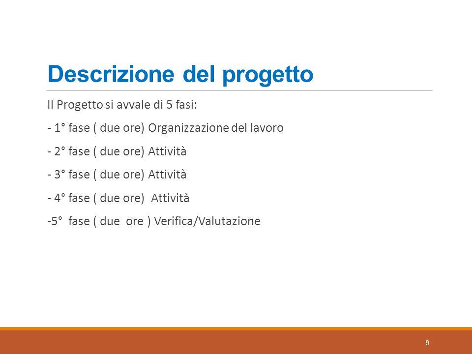 Descrizione del progetto Il Progetto si avvale di 5 fasi: - 1° fase ( due ore) Organizzazione del lavoro - 2° fase ( due ore) Attività - 3° fase ( due