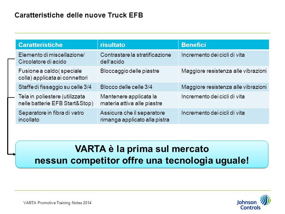 Circolatore dell'acido VARTA Promotive Training Notes 2014
