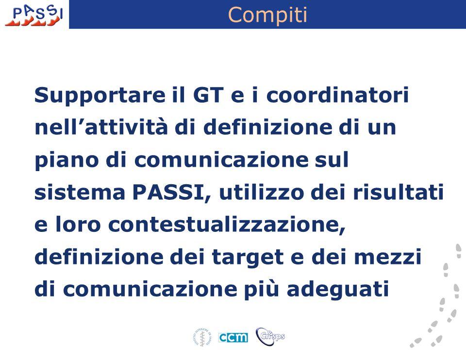 Supportare il GT e i coordinatori nell'attività di definizione di un piano di comunicazione sul sistema PASSI, utilizzo dei risultati e loro contestua