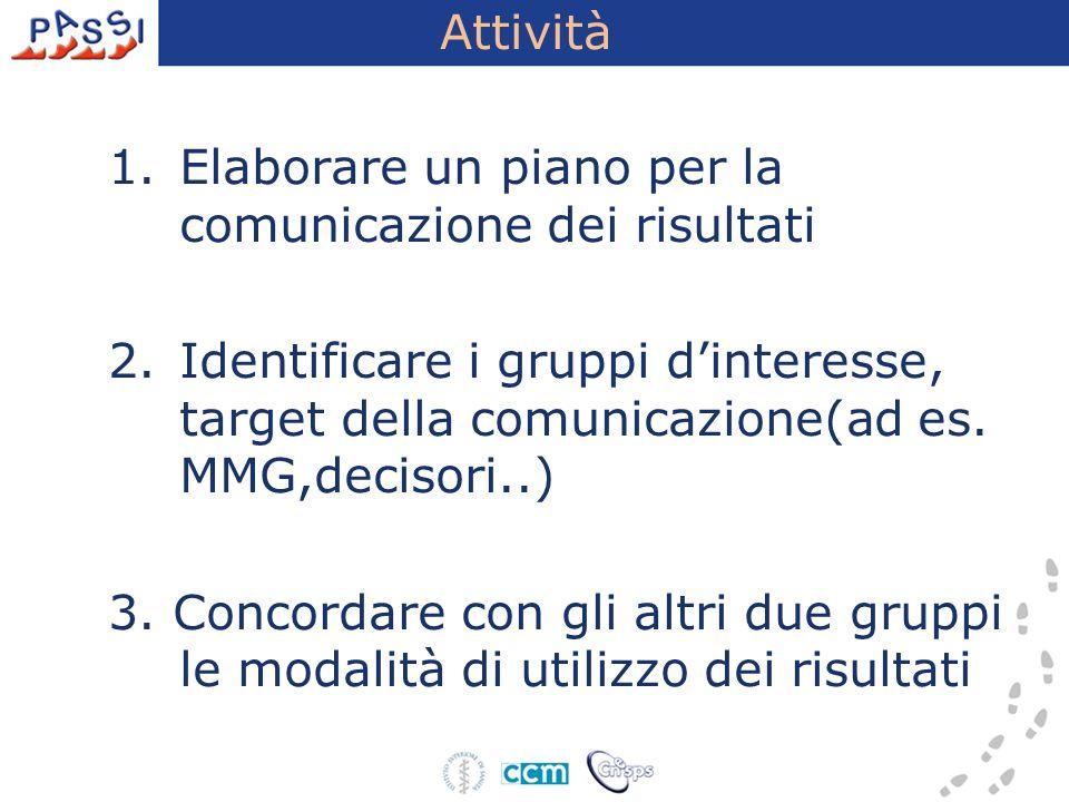 1.Elaborare un piano per la comunicazione dei risultati 2.Identificare i gruppi d'interesse, target della comunicazione(ad es. MMG,decisori..) 3. Conc