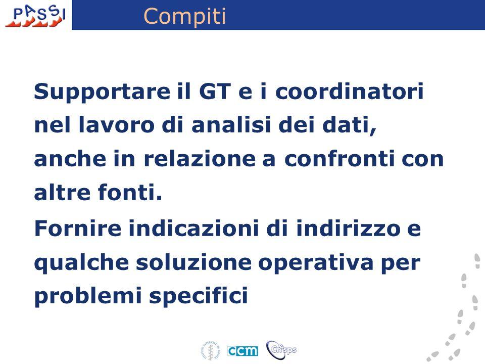 Compiti Supportare il GT e i coordinatori nel lavoro di analisi dei dati, anche in relazione a confronti con altre fonti. Fornire indicazioni di indir