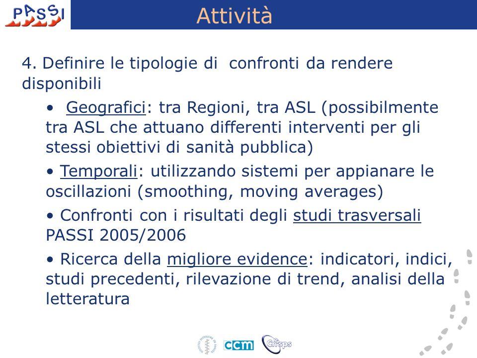 Attività 4. Definire le tipologie di confronti da rendere disponibili Geografici: tra Regioni, tra ASL (possibilmente tra ASL che attuano differenti i
