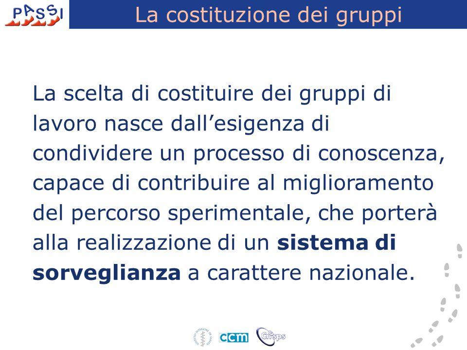 La costituzione dei gruppi La scelta di costituire dei gruppi di lavoro nasce dall'esigenza di condividere un processo di conoscenza, capace di contri