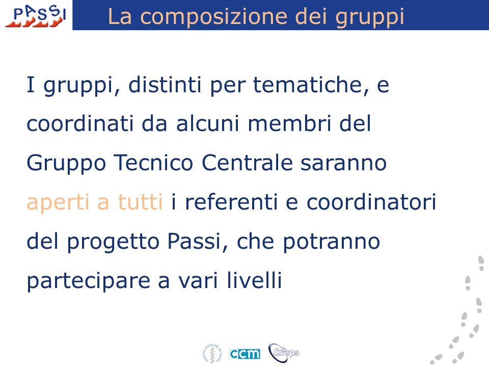 La composizione dei gruppi I gruppi, distinti per tematiche, e coordinati da alcuni membri del Gruppo Tecnico Centrale saranno aperti a tutti i refere