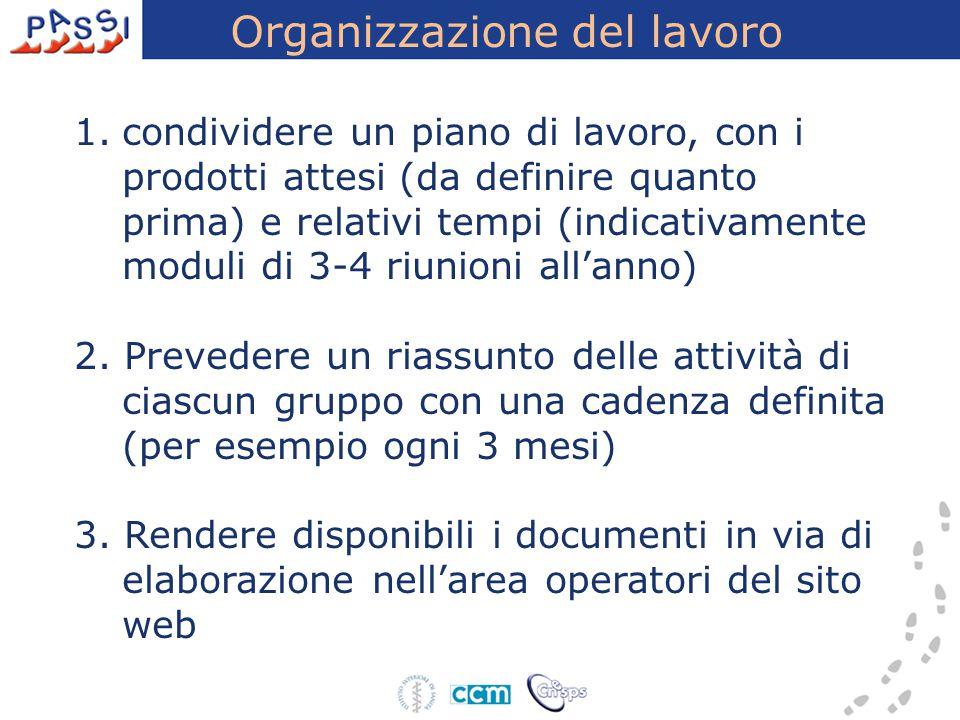 Organizzazione del lavoro 1.condividere un piano di lavoro, con i prodotti attesi (da definire quanto prima) e relativi tempi (indicativamente moduli
