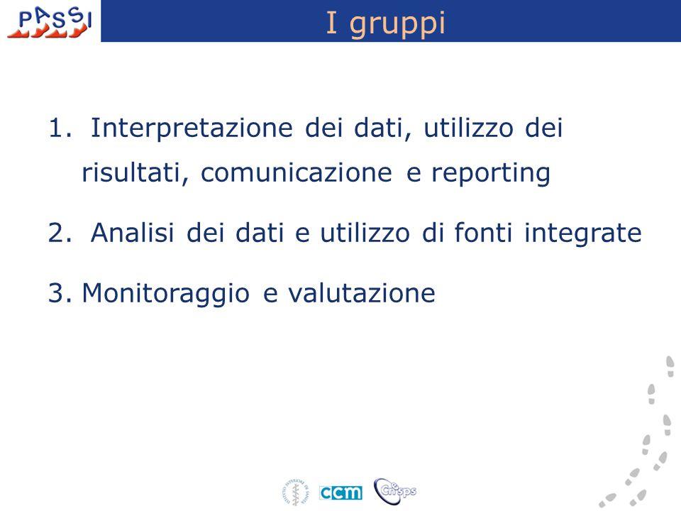 I gruppi 1. Interpretazione dei dati, utilizzo dei risultati, comunicazione e reporting 2. Analisi dei dati e utilizzo di fonti integrate 3.Monitoragg