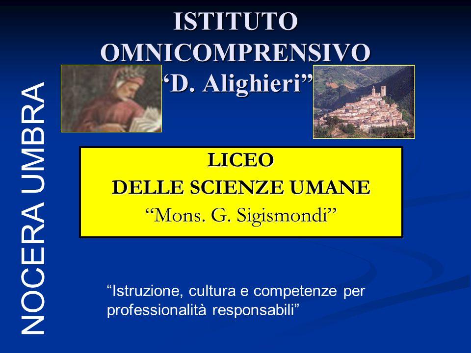 ISTITUTO OMNICOMPRENSIVO D. Alighieri LICEO DELLE SCIENZE UMANE Mons.
