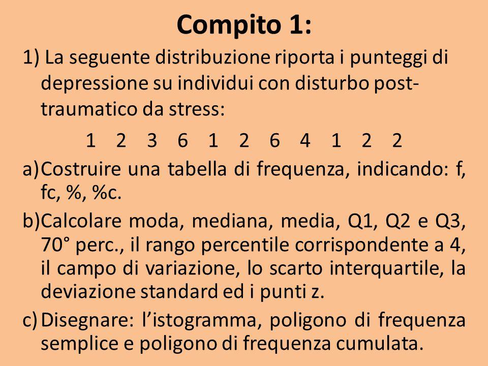 Compito 1: 1) La seguente distribuzione riporta i punteggi di depressione su individui con disturbo post- traumatico da stress: 1 2 3 6 1 2 6 4 1 2 2