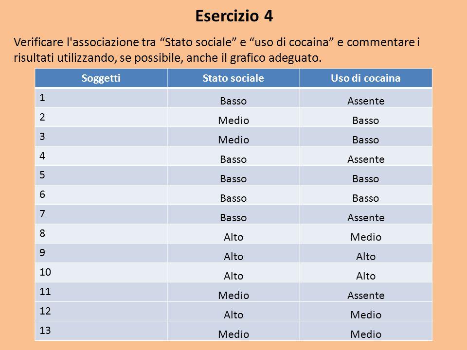 """Esercizio 4 Verificare l'associazione tra """"Stato sociale"""" e """"uso di cocaina"""" e commentare i risultati utilizzando, se possibile, anche il grafico adeg"""