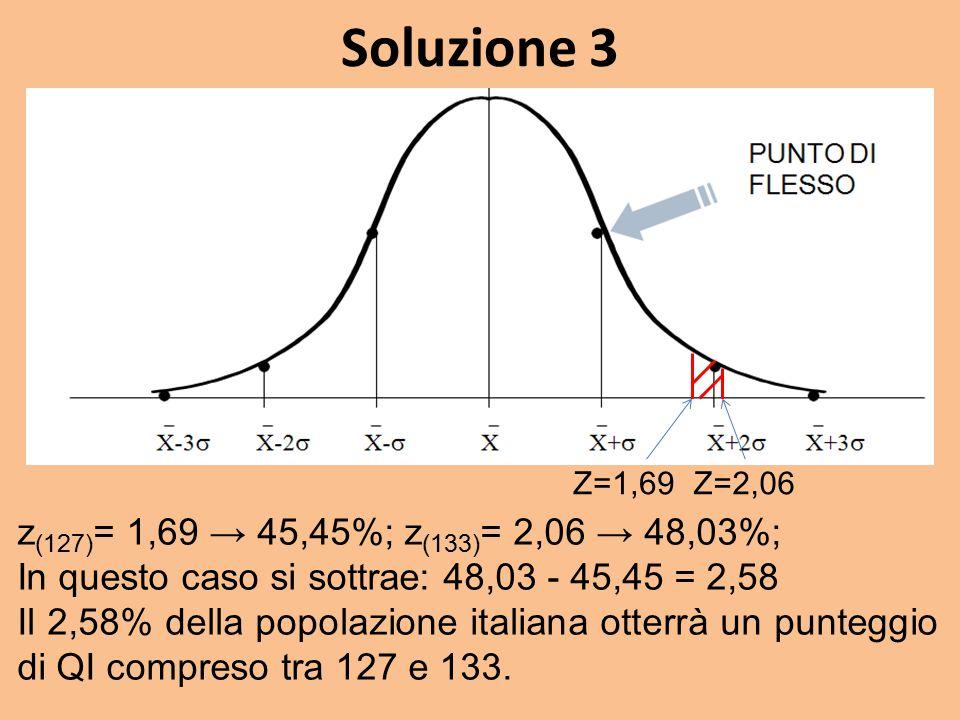 Soluzione 3 z (127) = 1,69 → 45,45%; z (133) = 2,06 → 48,03%; In questo caso si sottrae: 48,03 - 45,45 = 2,58 Il 2,58% della popolazione italiana otte
