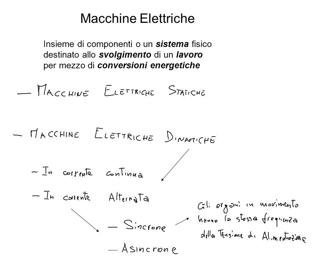 Macchine Elettriche Insieme di componenti o un sistema fisico destinato allo svolgimento di un lavoro per mezzo di conversioni energetiche