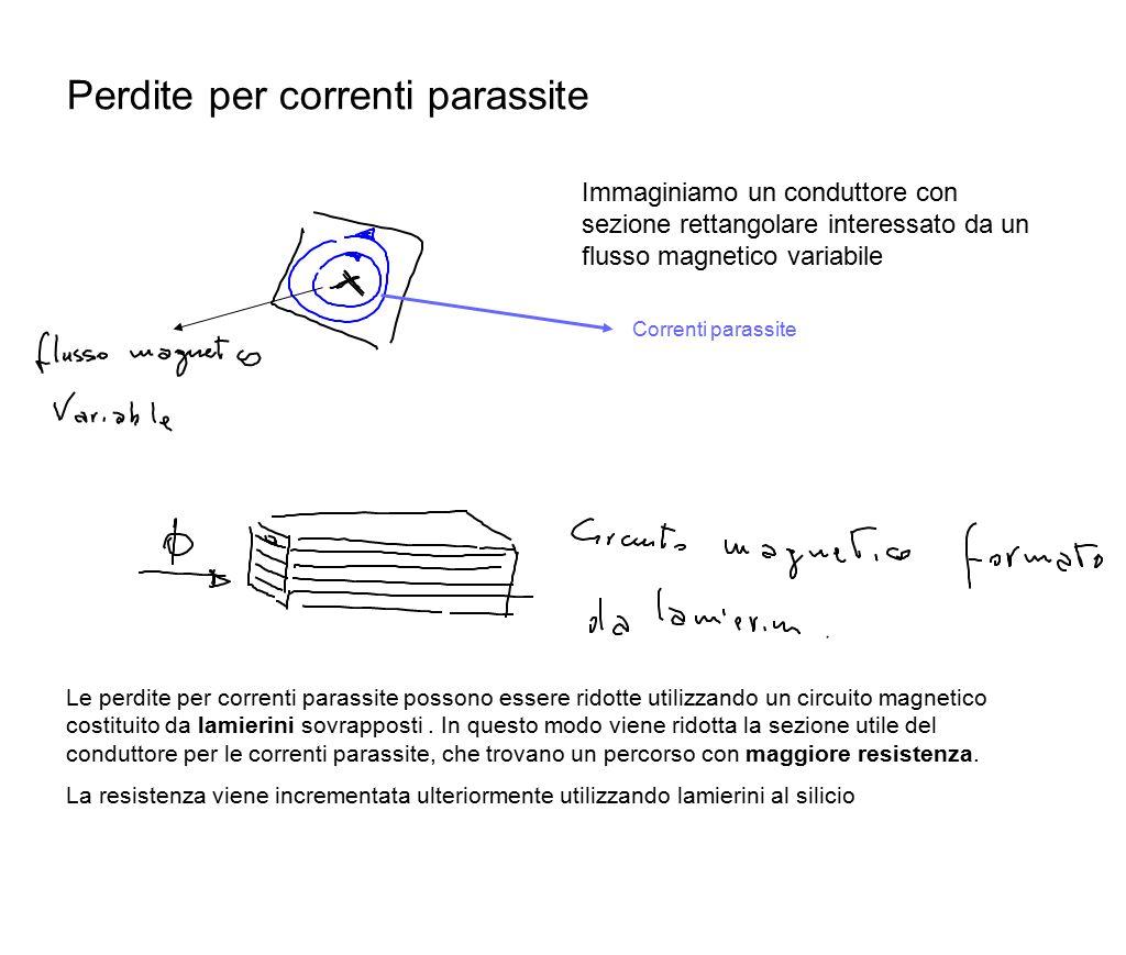 Perdite per correnti parassite Immaginiamo un conduttore con sezione rettangolare interessato da un flusso magnetico variabile Correnti parassite Le perdite per correnti parassite possono essere ridotte utilizzando un circuito magnetico costituito da lamierini sovrapposti.