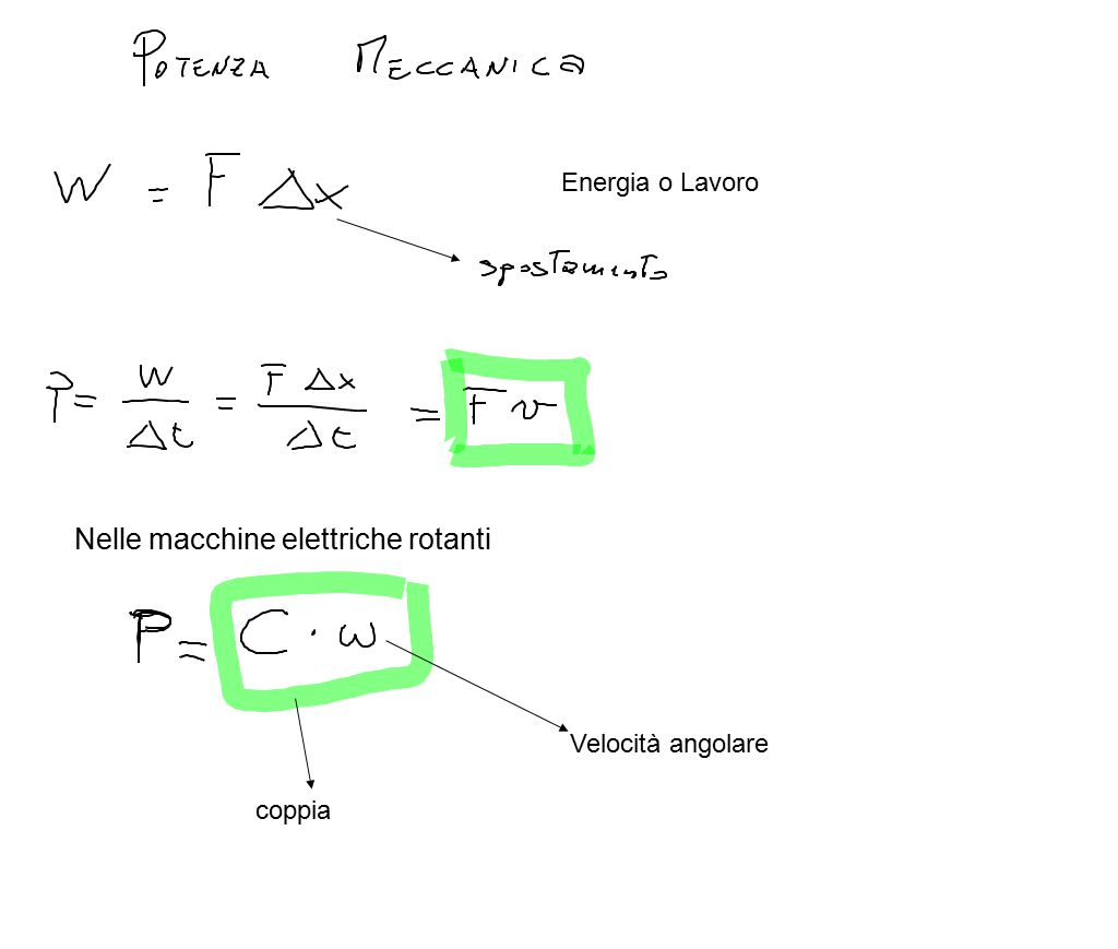 Energia o Lavoro Nelle macchine elettriche rotanti coppia Velocità angolare