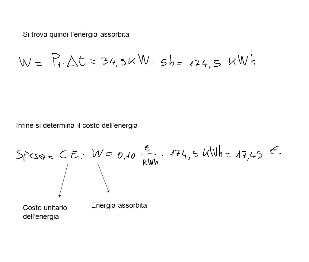 Si trova quindi l'energia assorbita Infine si determina il costo dell'energia Costo unitario dell'energia Energia assorbita
