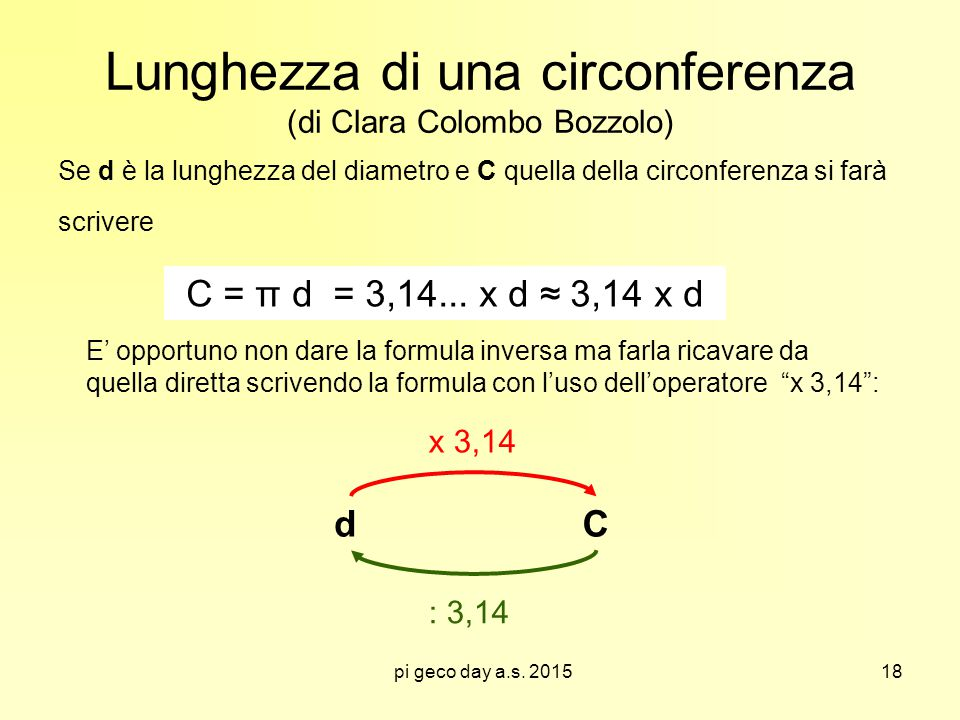 pi geco day a.s. 2015 Lunghezza di una circonferenza (di Clara Colombo Bozzolo) Se d è la lunghezza del diametro e C quella della circonferenza si far