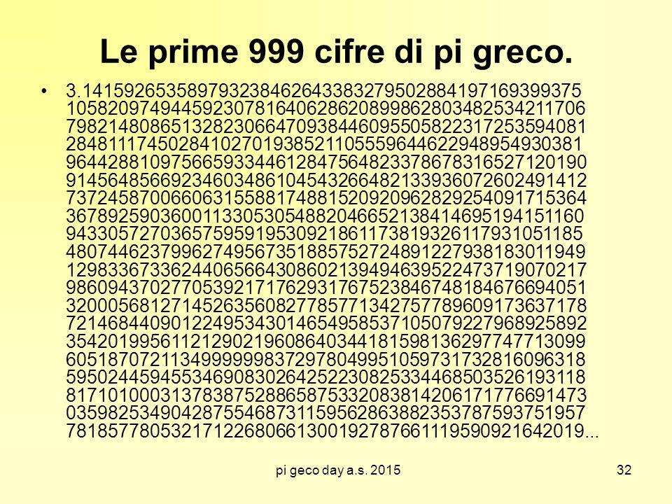 pi geco day a.s. 2015 Le prime 999 cifre di pi greco. 3.141592653589793238462643383279502884197169399375 105820974944592307816406286208998628034825342