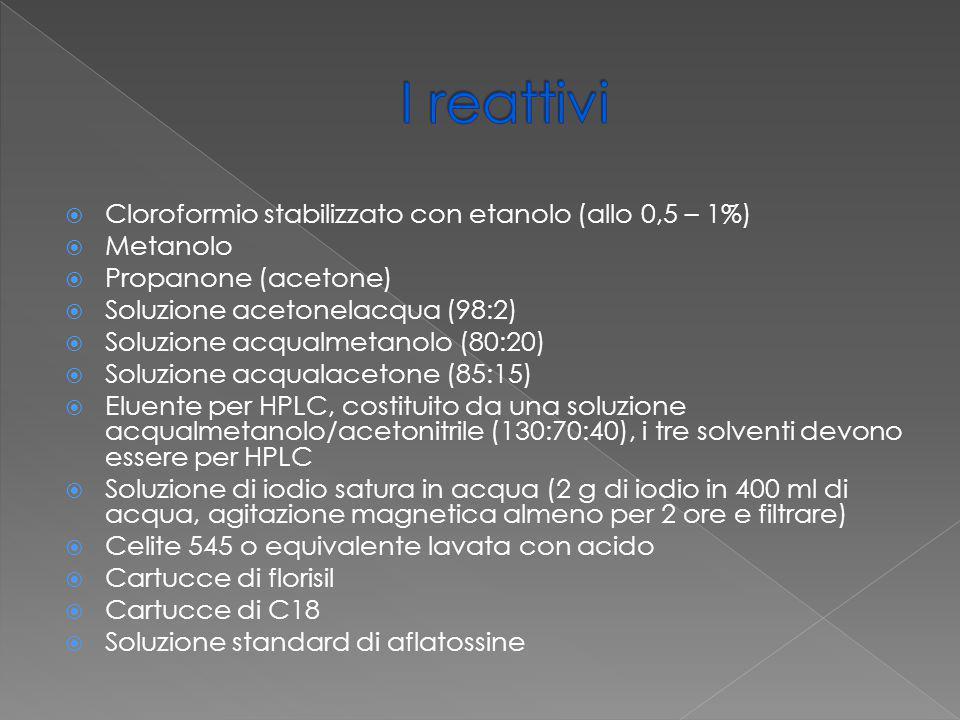  Cloroformio stabilizzato con etanolo (allo 0,5 – 1%)  Metanolo  Propanone (acetone)  Soluzione acetonelacqua (98:2)  Soluzione acqualmetanolo (8