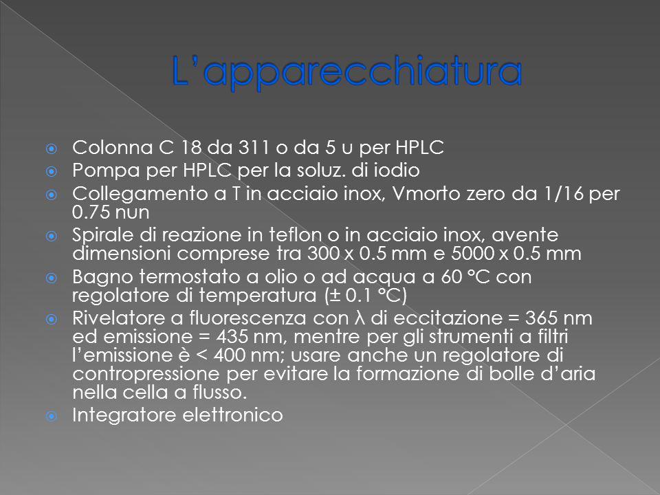  Colonna C 18 da 311 o da 5 u per HPLC  Pompa per HPLC per la soluz. di iodio  Collegamento a T in acciaio inox, Vmorto zero da 1/16 per 0.75 nun 