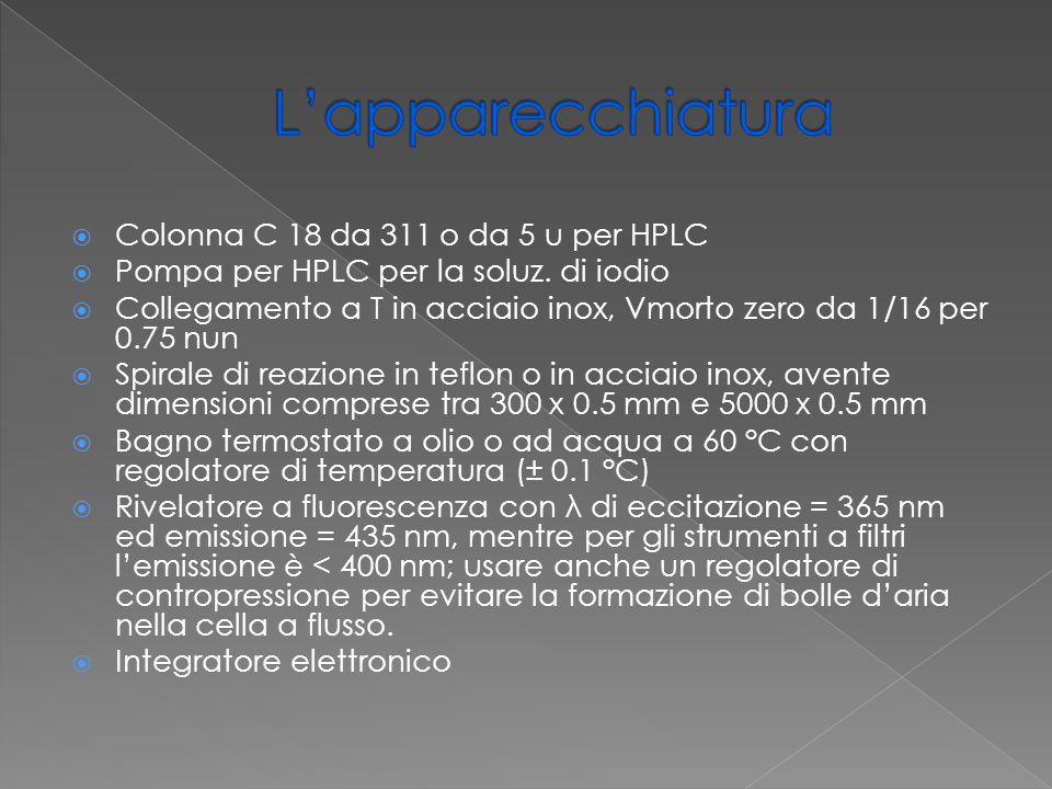  Colonna C 18 da 311 o da 5 u per HPLC  Pompa per HPLC per la soluz.