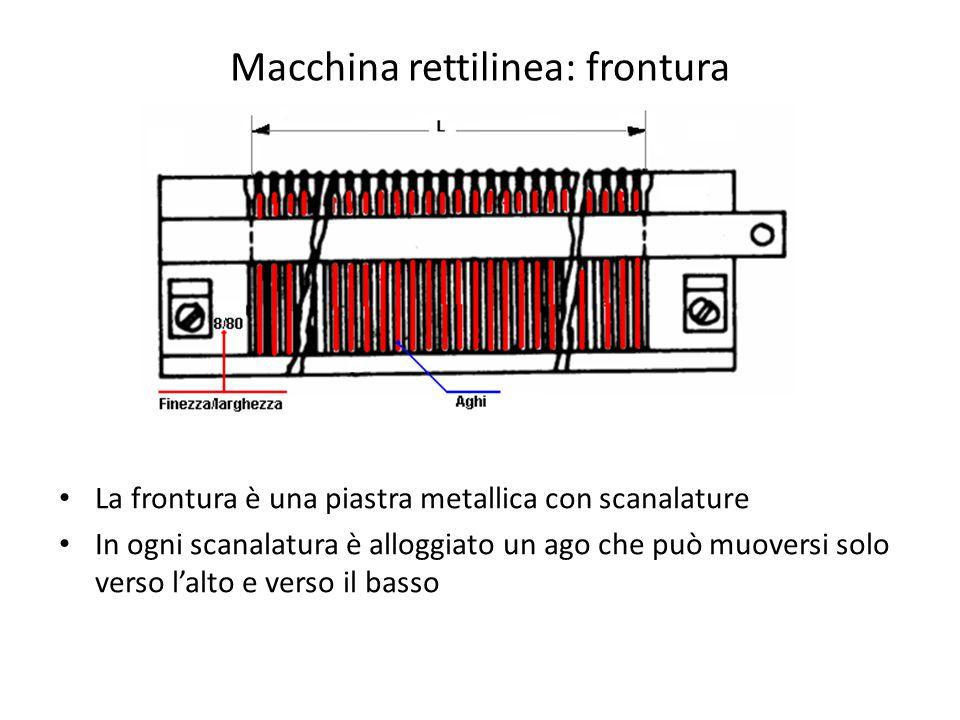 Macchina rettilinea: frontura La frontura è una piastra metallica con scanalature In ogni scanalatura è alloggiato un ago che può muoversi solo verso