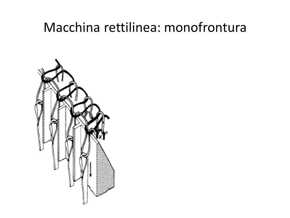 Macchina rettilinea: monofrontura