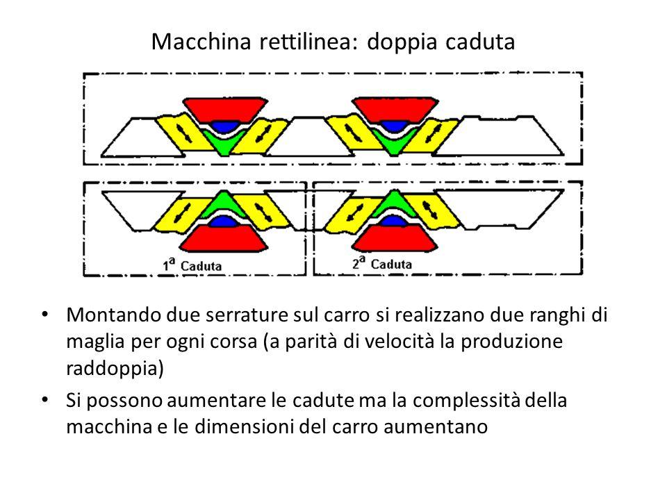 Macchina rettilinea: doppia caduta Montando due serrature sul carro si realizzano due ranghi di maglia per ogni corsa (a parità di velocità la produzi