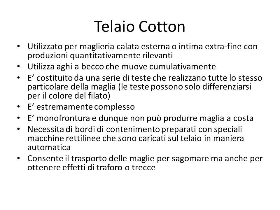 Telaio Cotton Utilizzato per maglieria calata esterna o intima extra-fine con produzioni quantitativamente rilevanti Utilizza aghi a becco che muove c