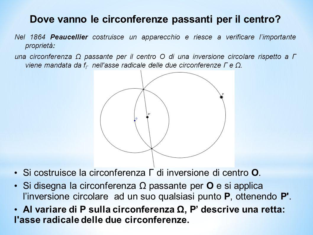Dimostrazione del Teorema di Tolomeo con l'Inversione Circolare (parte 1) Lemma: siano P ,Q le controimmagini di P,Q.