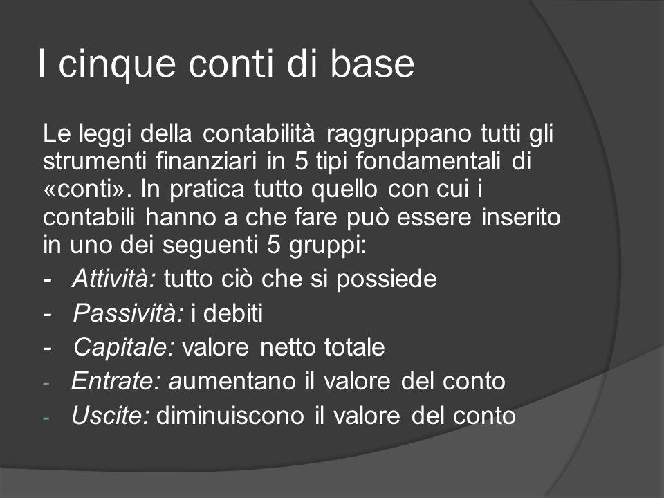 I cinque conti di base Le leggi della contabilità raggruppano tutti gli strumenti finanziari in 5 tipi fondamentali di «conti». In pratica tutto quell
