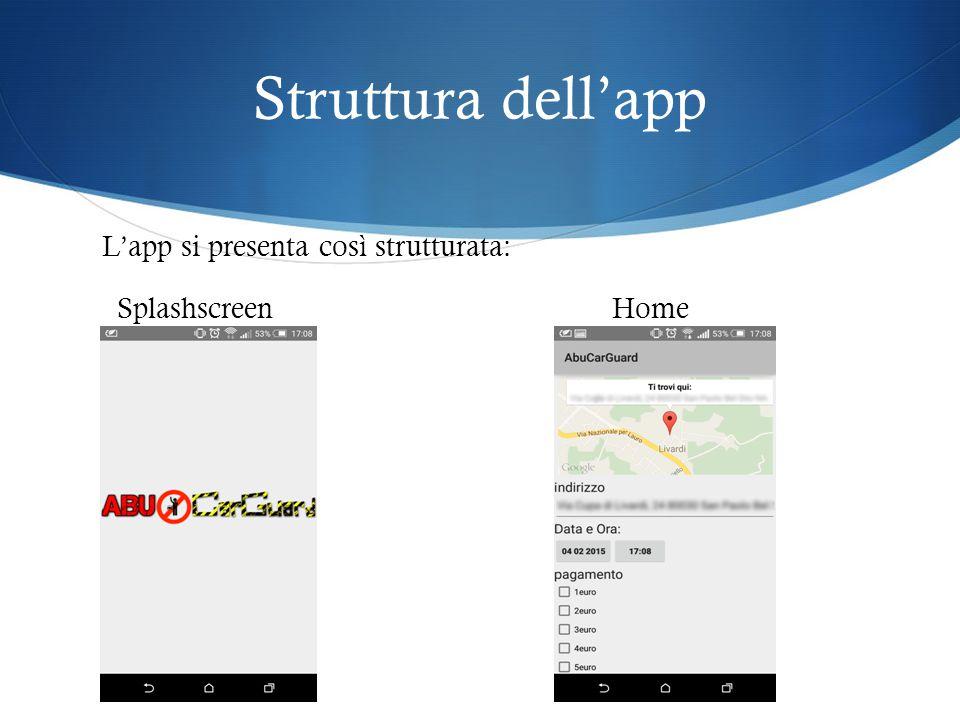 Struttura dell'app L'app si presenta così strutturata: Splashscreen Home
