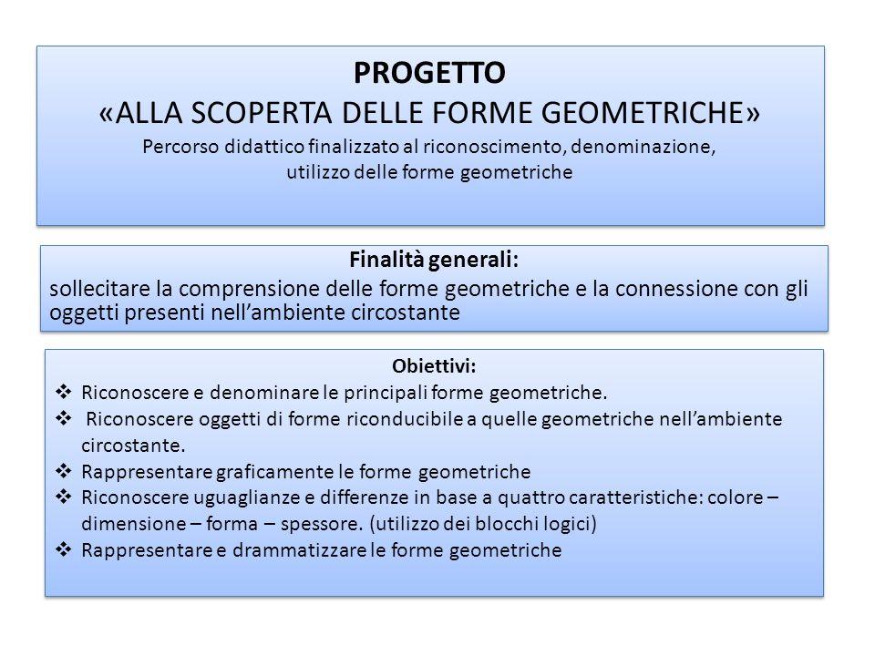 PROGETTO «ALLA SCOPERTA DELLE FORME GEOMETRICHE» Percorso didattico finalizzato al riconoscimento, denominazione, utilizzo delle forme geometriche Fin