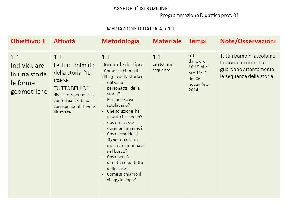 ASSE DELL' ISTRUZIONE Programmazione Didattica prot. 01 MEDIAZIONE DIDATTICA n.1.1 Obiettivo: 1AttivitàMetodologiaMaterialeTempiNote/Osservazioni 1.1