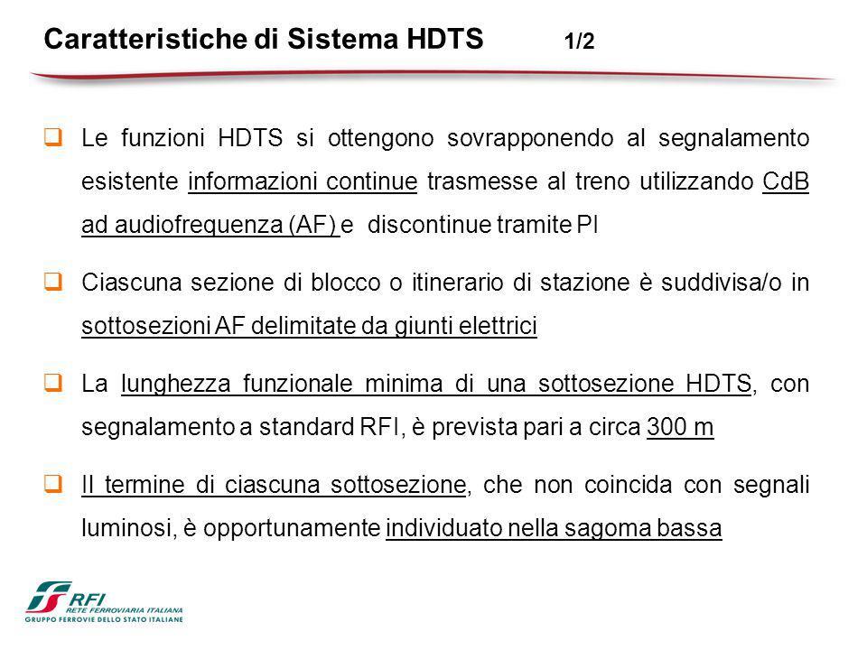  Le funzioni HDTS si ottengono sovrapponendo al segnalamento esistente informazioni continue trasmesse al treno utilizzando CdB ad audiofrequenza (AF) e discontinue tramite PI  Ciascuna sezione di blocco o itinerario di stazione è suddivisa/o in sottosezioni AF delimitate da giunti elettrici  La lunghezza funzionale minima di una sottosezione HDTS, con segnalamento a standard RFI, è prevista pari a circa 300 m  Il termine di ciascuna sottosezione, che non coincida con segnali luminosi, è opportunamente individuato nella sagoma bassa Caratteristiche di Sistema HDTS 1/2