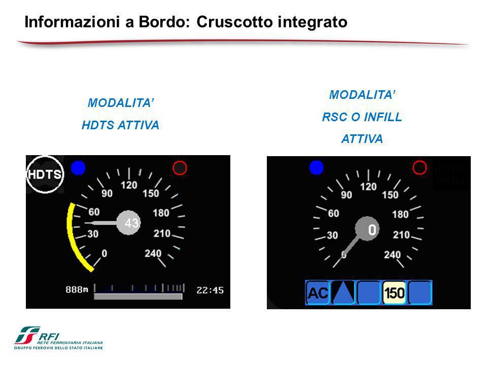 MODALITA' HDTS ATTIVA MODALITA' RSC O INFILL ATTIVA Informazioni a Bordo: Cruscotto integrato
