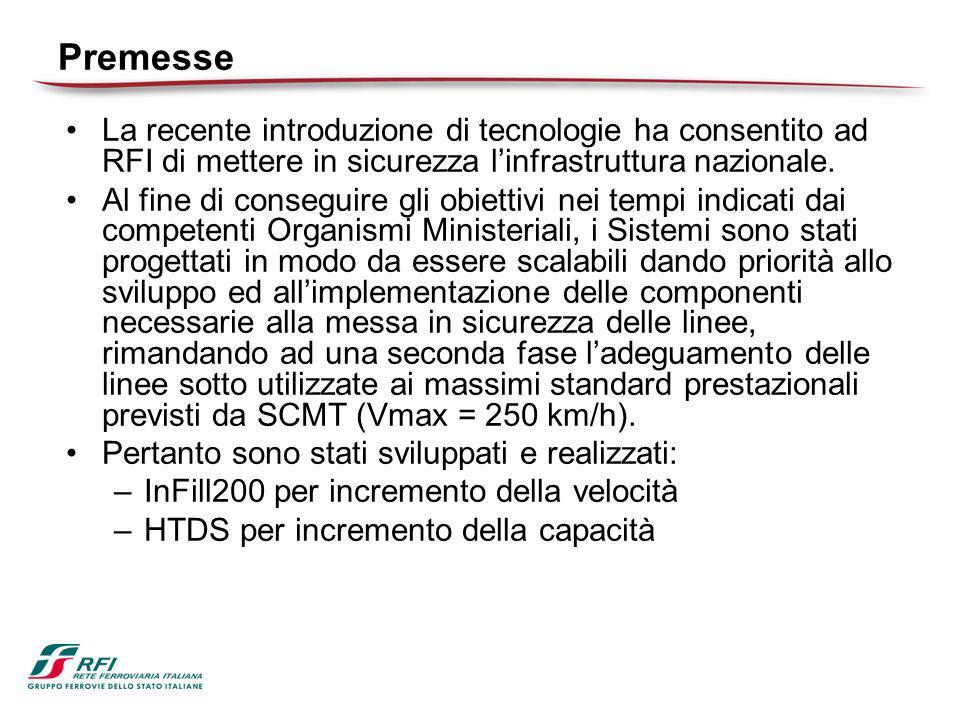 Considerazioni InFill200 ed HDTS: valorizzando i cospicui investimenti –Si configurano come implementazioni dei sistemi tecnologici esistenti, valorizzando i cospicui investimenti recentemente affrontati.