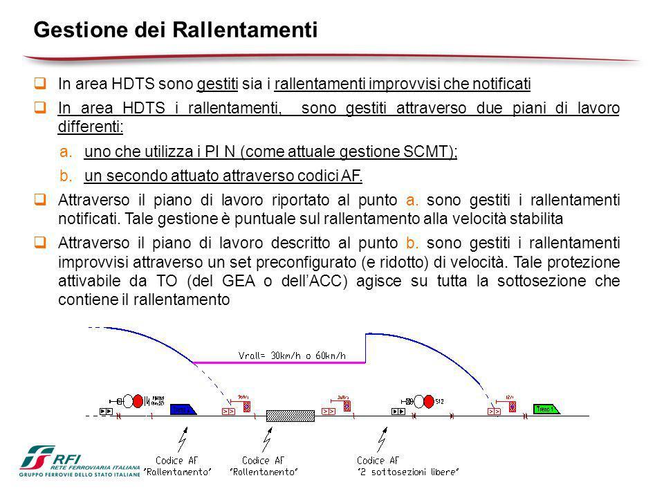 Gestione dei Rallentamenti  In area HDTS sono gestiti sia i rallentamenti improvvisi che notificati  In area HDTS i rallentamenti, sono gestiti attraverso due piani di lavoro differenti: a.uno che utilizza i PI N (come attuale gestione SCMT); b.un secondo attuato attraverso codici AF.