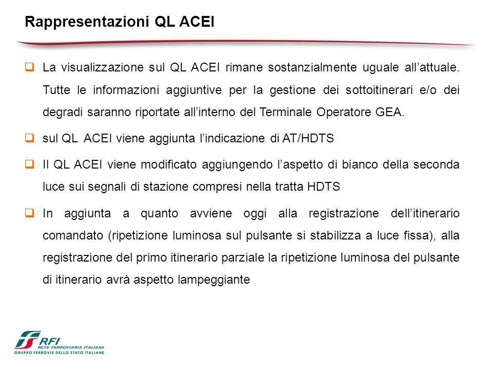 Rappresentazioni QL ACEI  La visualizzazione sul QL ACEI rimane sostanzialmente uguale all'attuale.