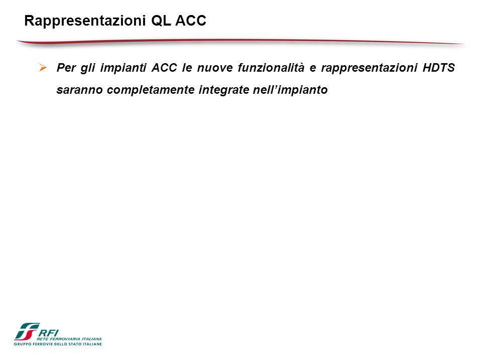  Per gli impianti ACC le nuove funzionalità e rappresentazioni HDTS saranno completamente integrate nell'impianto Rappresentazioni QL ACC