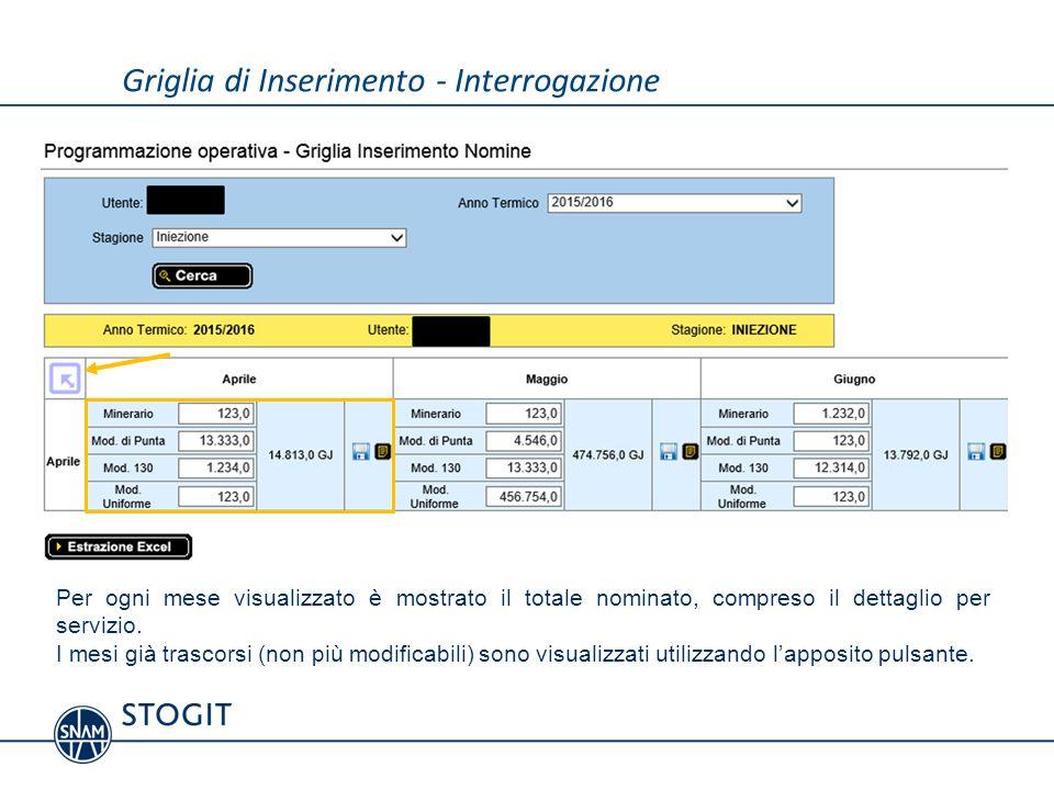 Griglia di Inserimento - Inserimento Ogni mese sarà possibile nominare (con dettaglio mensile) per i mesi successivi, entro la deadline di inserimento mensile.
