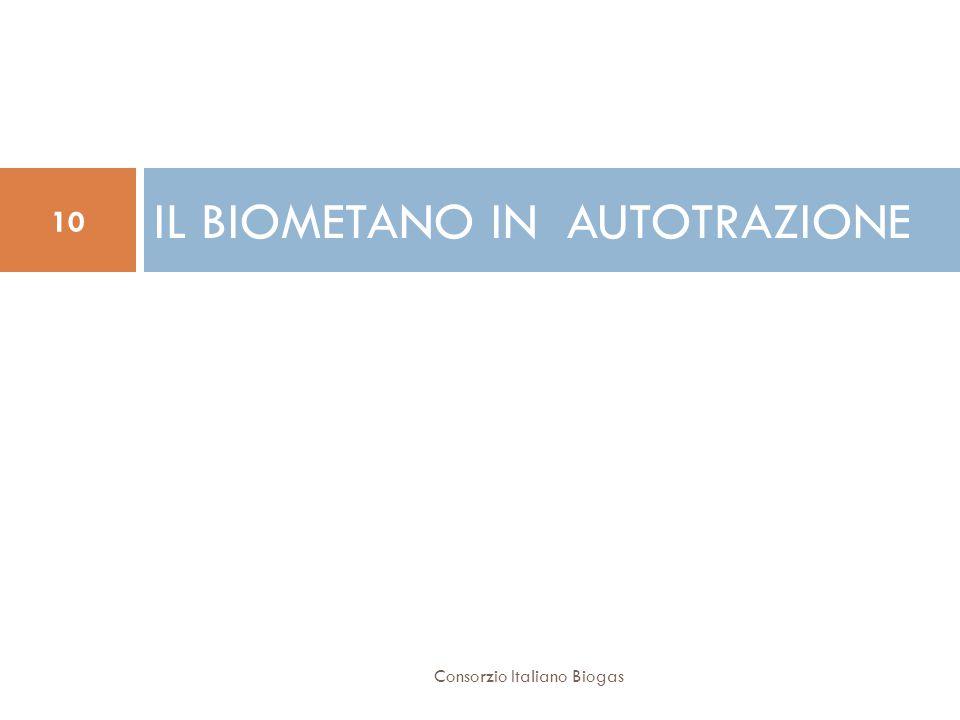 IL BIOMETANO IN AUTOTRAZIONE 10 Consorzio Italiano Biogas