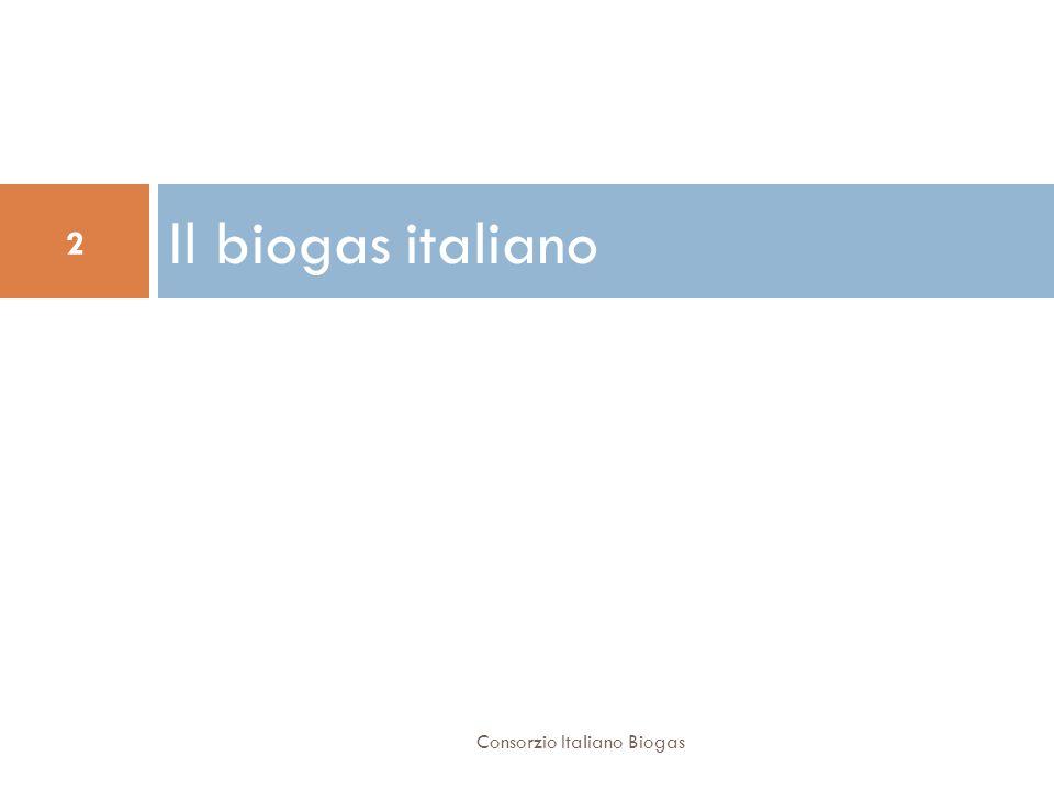Il biogas italiano 2 Consorzio Italiano Biogas