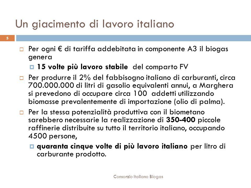Un giacimento di lavoro italiano  Per ogni € di tariffa addebitata in componente A3 il biogas genera  15 volte più lavoro stabile del comparto FV  Per produrre il 2% del fabbisogno italiano di carburanti, circa 700.000.000 di litri di gasolio equivalenti annui, a Marghera si prevedono di occupare circa 100 addetti utilizzando biomasse prevalentemente di importazione (olio di palma).