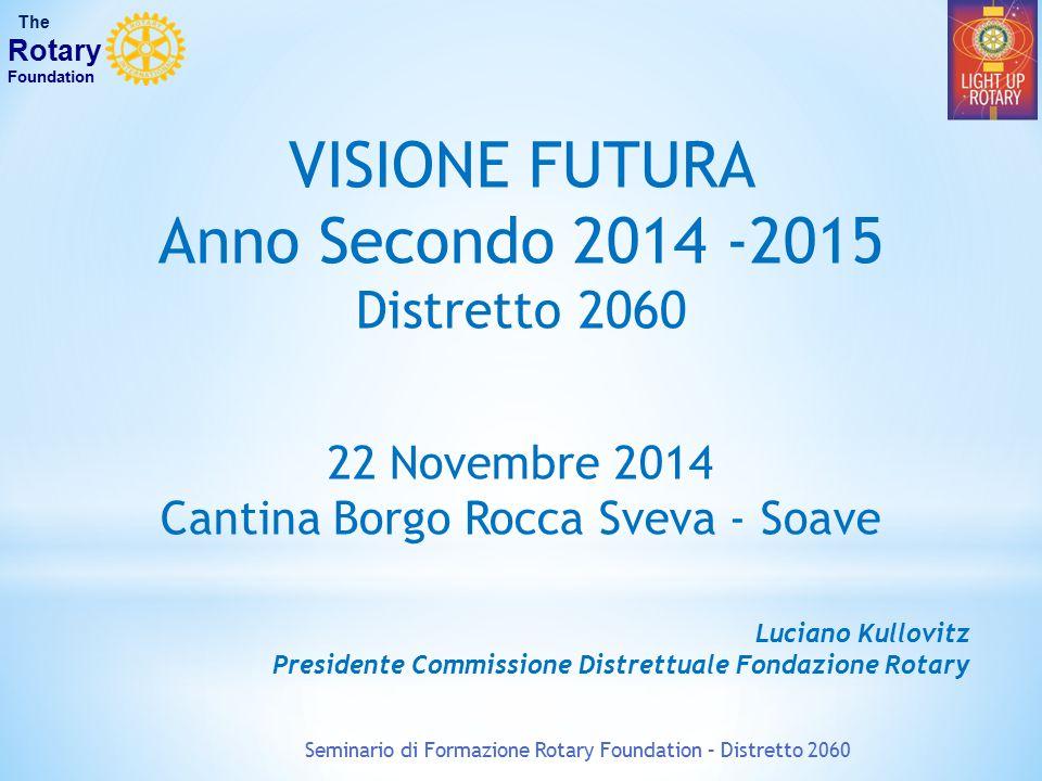 VISIONE FUTURA Anno Secondo 2014 -2015 Distretto 2060 22 Novembre 2014 Cantina Borgo Rocca Sveva - Soave Luciano Kullovitz Presidente Commissione Dist