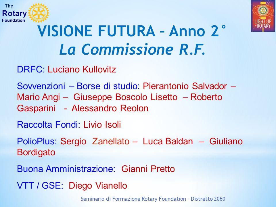 Seminario di Formazione Rotary Foundation – Distretto 2060 The Rotary Foundation VISIONE FUTURA – Anno 2° La Commissione R.F. DRFC: Luciano Kullovitz