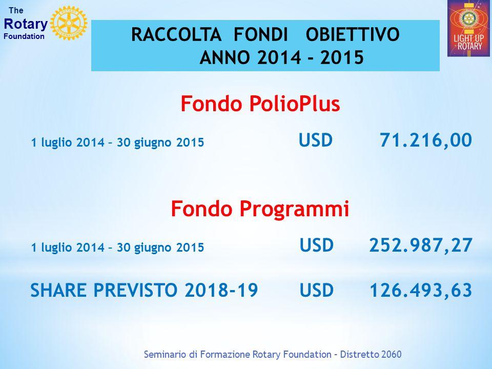Seminario di Formazione Rotary Foundation – Distretto 2060 The Rotary Foundation Fondo PolioPlus 1 luglio 2014 – 30 giugno 2015 USD 71.216,00 Fondo Pr