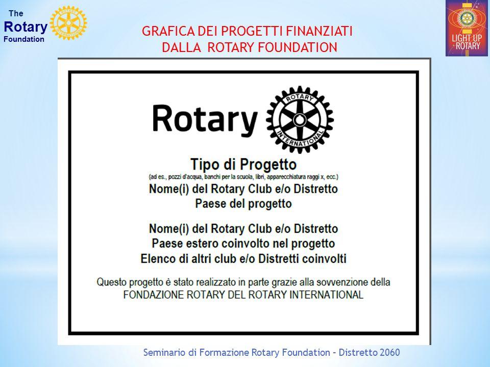 Seminario di Formazione Rotary Foundation – Distretto 2060 The Rotary Foundation GRAFICA DEI PROGETTI FINANZIATI DALLA ROTARY FOUNDATION